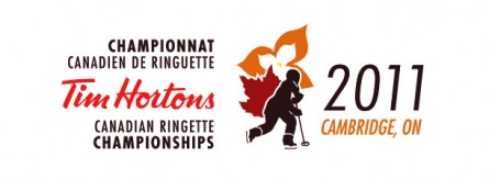 Canadian Ringette Championships