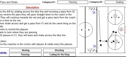 11 - Pass and Skate