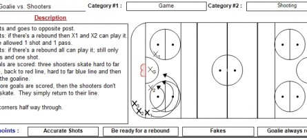 19 - Goalie vs. Shooters