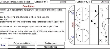 25 - Continuous Pass, Skate, Shoot